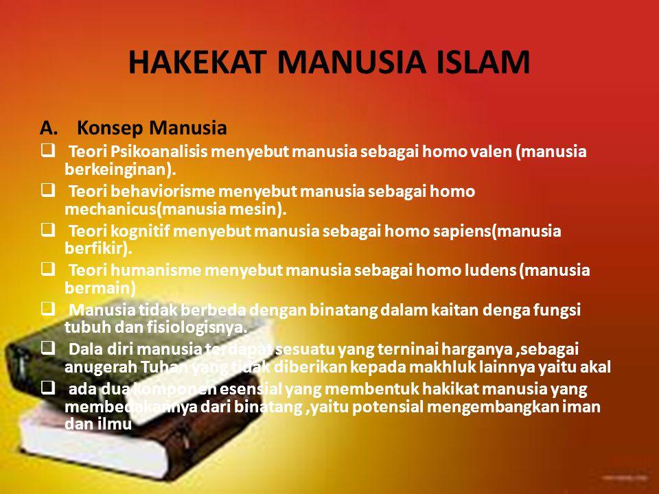 HAKEKAT MANUSIA ISLAM A.Konsep Manusia  Teori Psikoanalisis menyebut manusia sebagai homo valen (manusia berkeinginan).