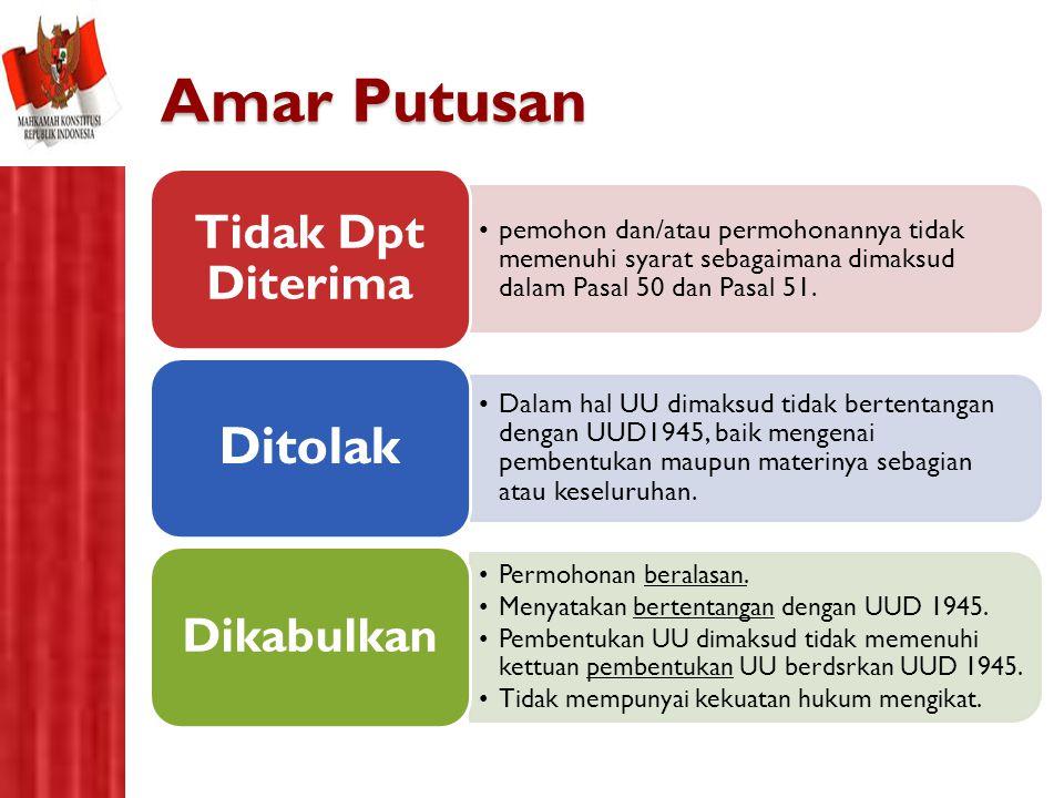 Amar Putusan pemohon dan/atau permohonannya tidak memenuhi syarat sebagaimana dimaksud dalam Pasal 50 dan Pasal 51. Tidak Dpt Diterima Dalam hal UU di