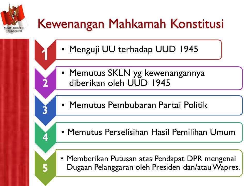 Petitum Ps.15 (5) UU KeuN dan Ps.