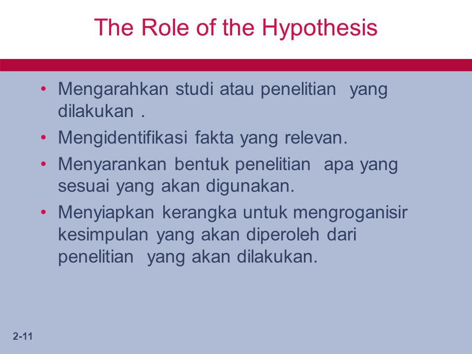 2-11 The Role of the Hypothesis Mengarahkan studi atau penelitian yang dilakukan.