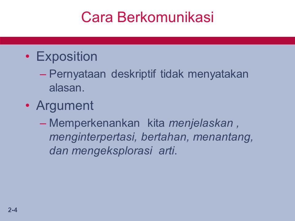 2-4 Cara Berkomunikasi Exposition –Pernyataan deskriptif tidak menyatakan alasan.