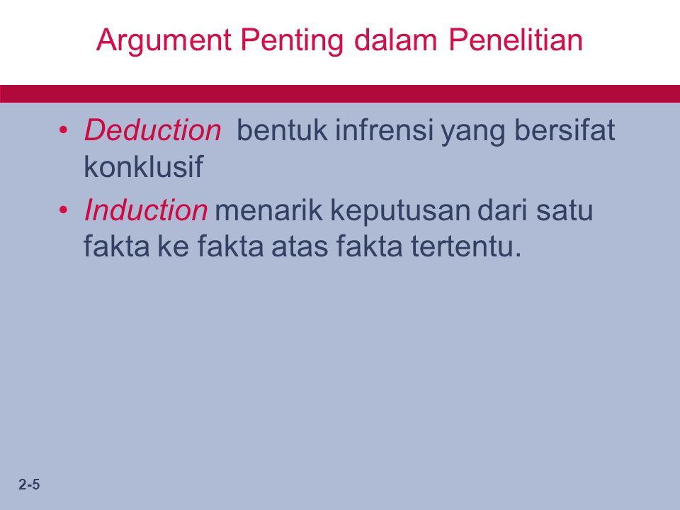 2-5 Argument Penting dalam Penelitian Deduction bentuk infrensi yang bersifat konklusif Induction menarik keputusan dari satu fakta ke fakta atas fakta tertentu.