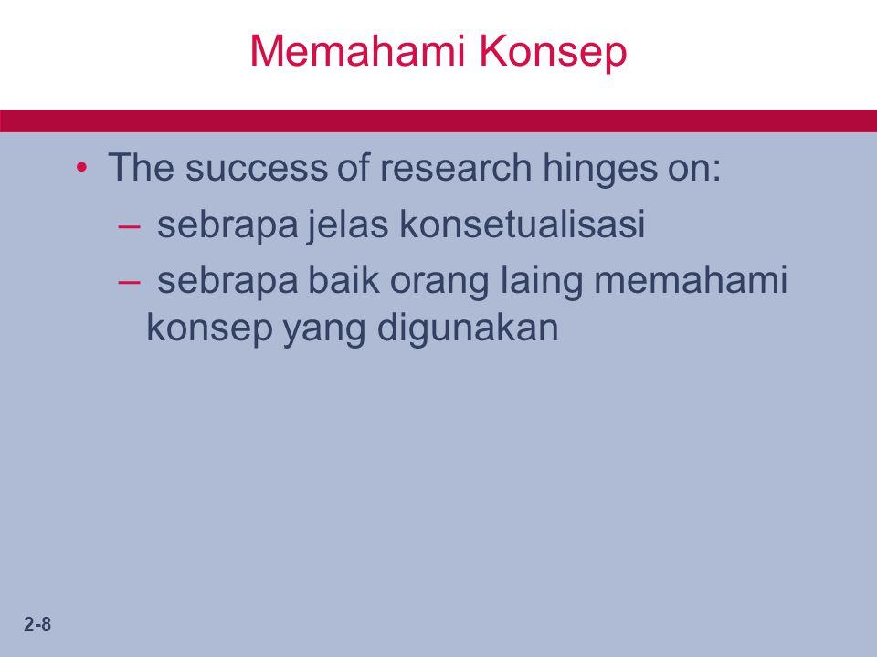 2-8 Memahami Konsep The success of research hinges on: – sebrapa jelas konsetualisasi – sebrapa baik orang laing memahami konsep yang digunakan