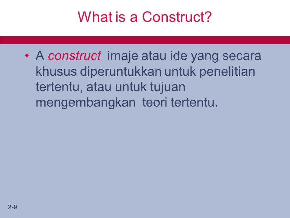 2-9 What is a Construct? A construct imaje atau ide yang secara khusus diperuntukkan untuk penelitian tertentu, atau untuk tujuan mengembangkan teori