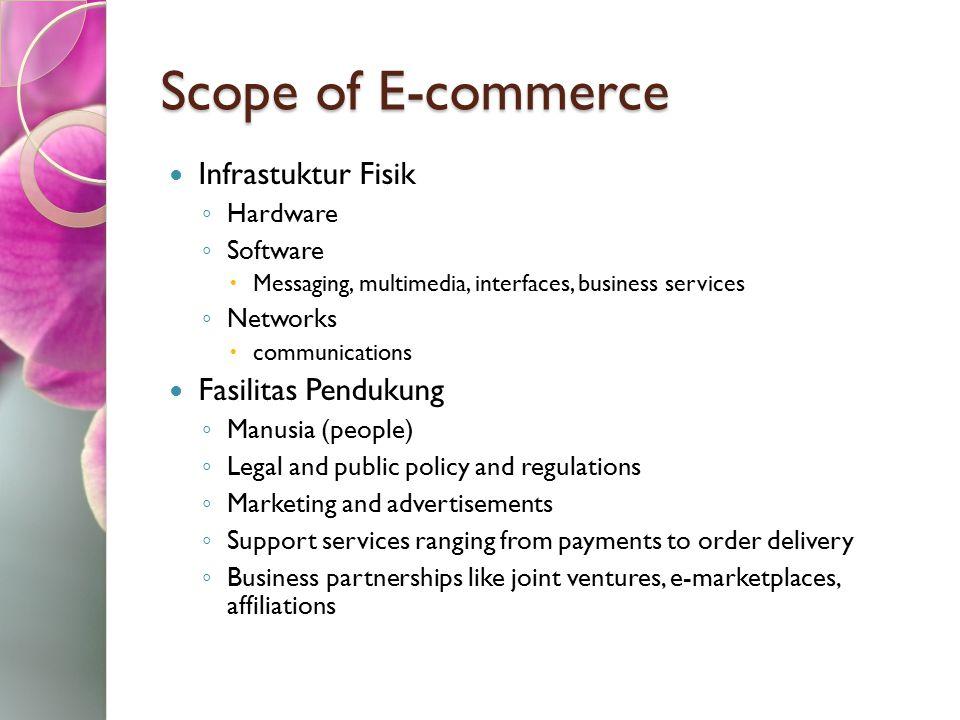 Scope of E-commerce Infrastuktur Fisik ◦ Hardware ◦ Software  Messaging, multimedia, interfaces, business services ◦ Networks  communications Fasili