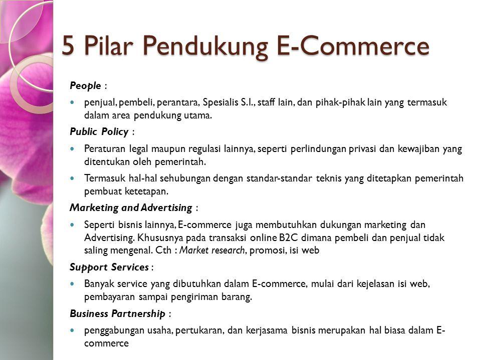 5 Pilar Pendukung E-Commerce People : penjual, pembeli, perantara, Spesialis S.I., staff lain, dan pihak-pihak lain yang termasuk dalam area pendukung