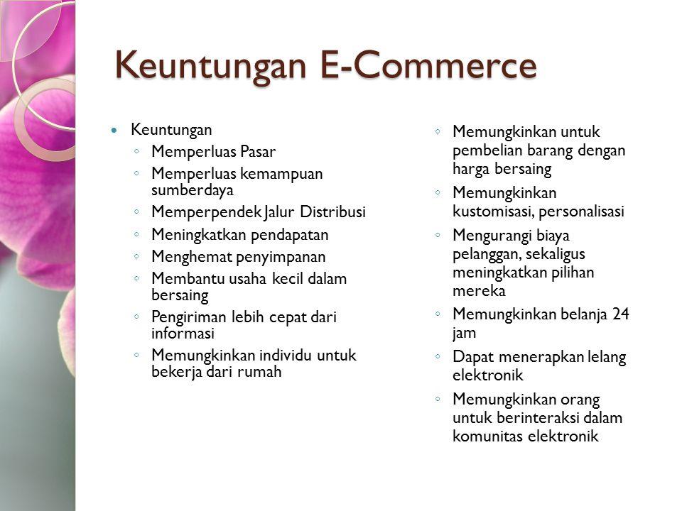 Keuntungan E-Commerce Keuntungan ◦ Memperluas Pasar ◦ Memperluas kemampuan sumberdaya ◦ Memperpendek Jalur Distribusi ◦ Meningkatkan pendapatan ◦ Meng