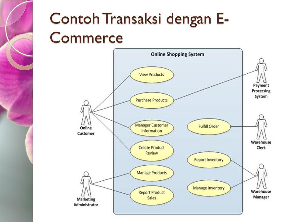 Contoh Transaksi dengan E- Commerce