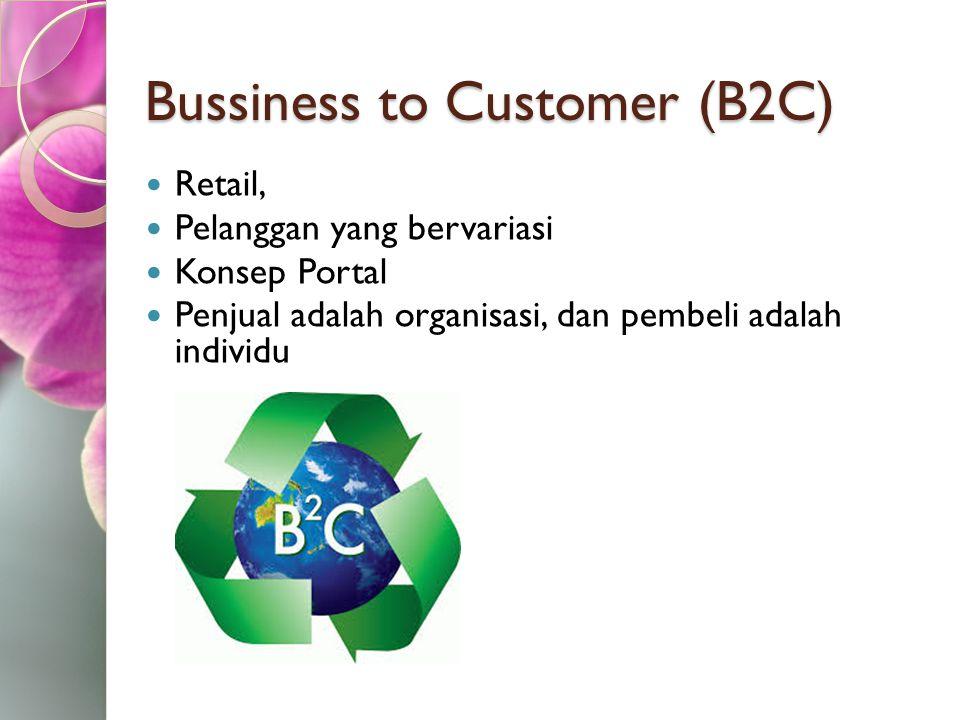 Bussiness to Customer (B2C) Retail, Pelanggan yang bervariasi Konsep Portal Penjual adalah organisasi, dan pembeli adalah individu