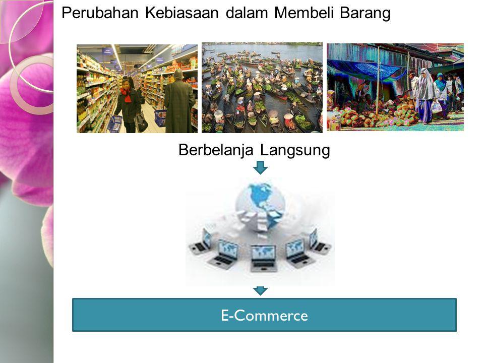 Berbelanja Langsung E-Commerce Perubahan Kebiasaan dalam Membeli Barang