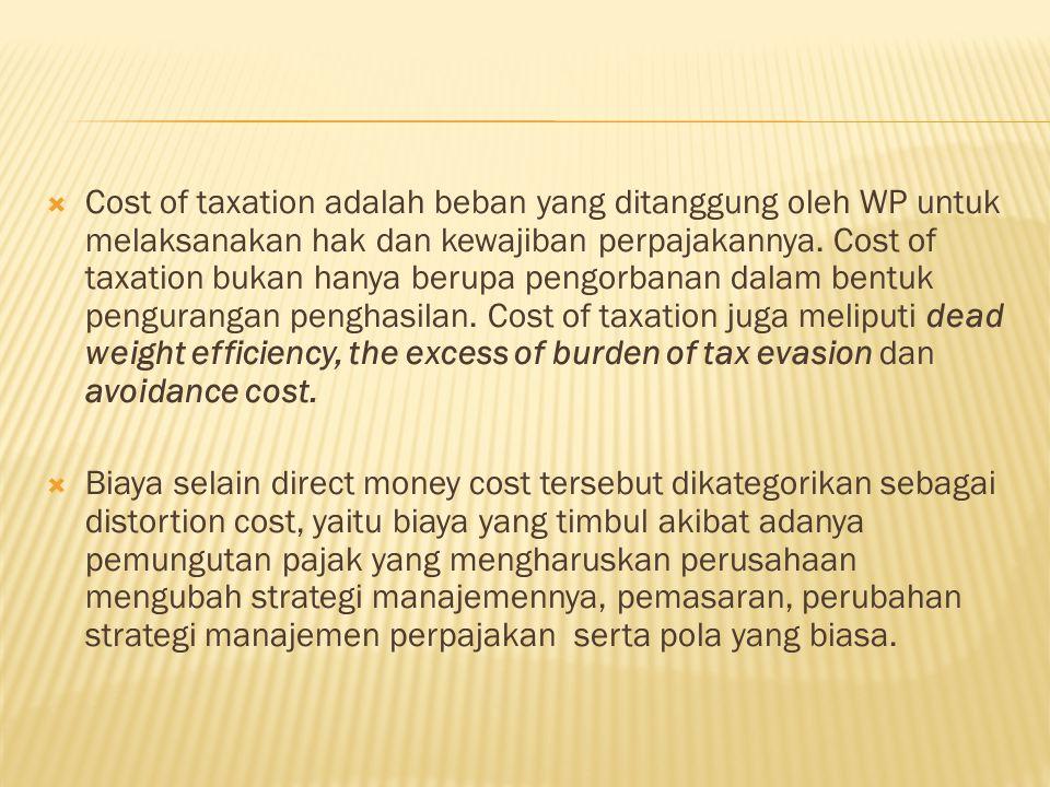  Cost of taxation adalah beban yang ditanggung oleh WP untuk melaksanakan hak dan kewajiban perpajakannya.