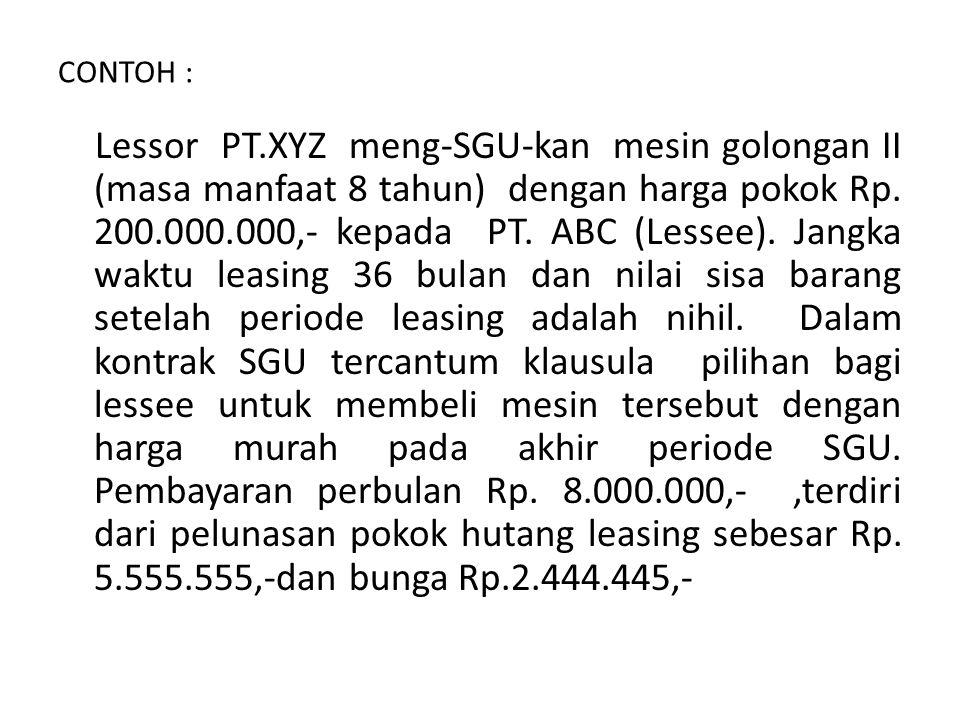 CONTOH : Lessor PT.XYZ meng-SGU-kan mesin golongan II (masa manfaat 8 tahun) dengan harga pokok Rp.