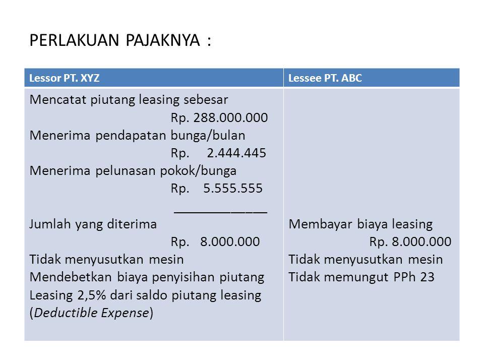 PERLAKUAN PAJAKNYA : Lessor PT.XYZLessee PT. ABC Mencatat piutang leasing sebesar Rp.