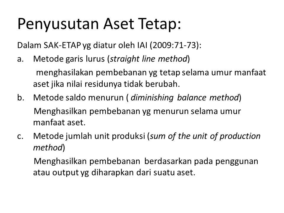Penyusutan Aset Tetap: Dalam SAK-ETAP yg diatur oleh IAI (2009:71-73): a.Metode garis lurus (straight line method) menghasilakan pembebanan yg tetap selama umur manfaat aset jika nilai residunya tidak berubah.