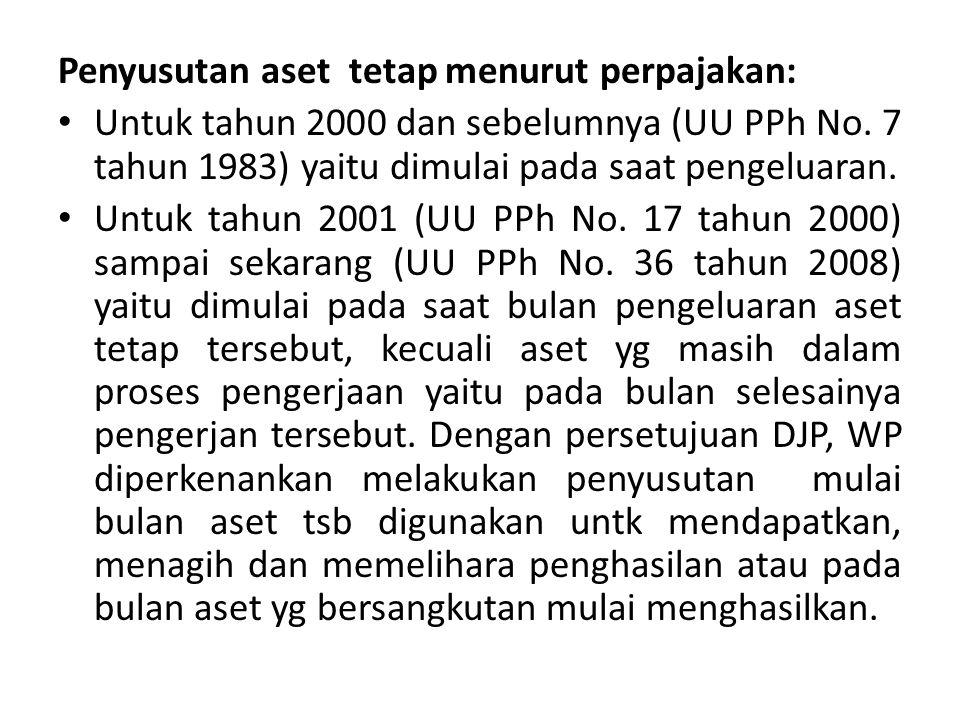 Penyusutan aset tetap menurut perpajakan: Untuk tahun 2000 dan sebelumnya (UU PPh No.