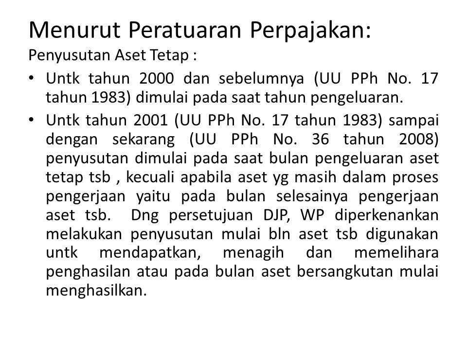 Menurut Peratuaran Perpajakan: Penyusutan Aset Tetap : Untk tahun 2000 dan sebelumnya (UU PPh No.