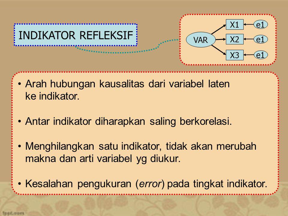 INDIKATOR FORMATIF Arah hubungan kausalitas dari indikator ke variabel laten.