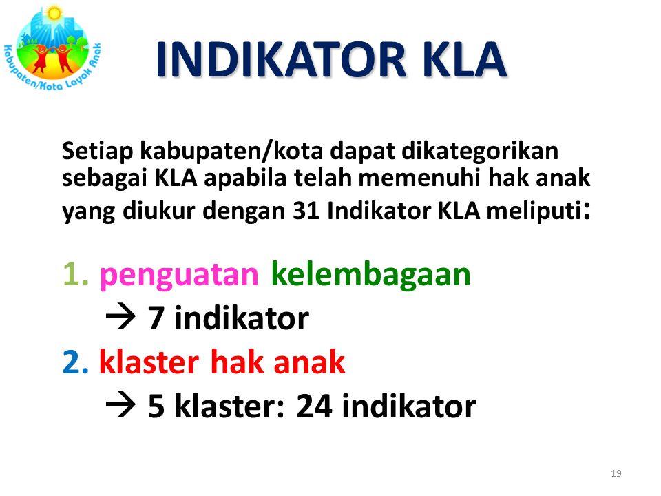 INDIKATOR KLA Setiap kabupaten/kota dapat dikategorikan sebagai KLA apabila telah memenuhi hak anak yang diukur dengan 31 Indikator KLA meliputi : 1.penguatan kelembagaan  7 indikator 2.