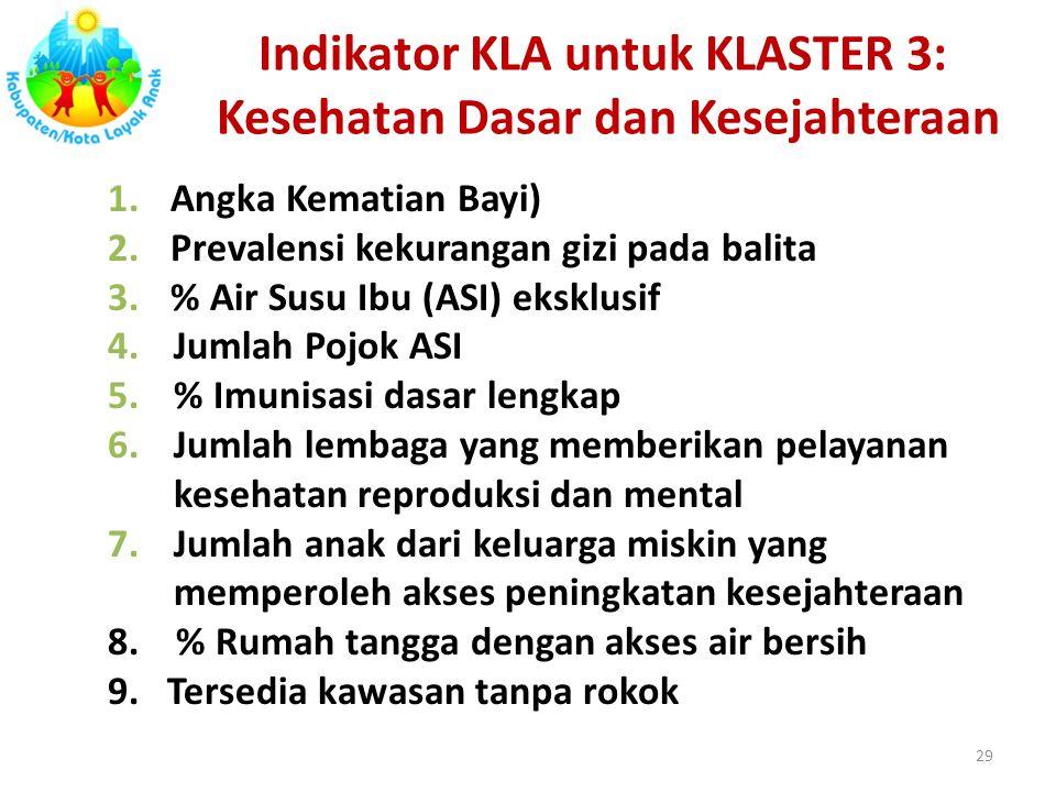 Indikator KLA untuk KLASTER 3: Kesehatan Dasar dan Kesejahteraan 1.Angka Kematian Bayi) 2.Prevalensi kekurangan gizi pada balita 3.% Air Susu Ibu (ASI