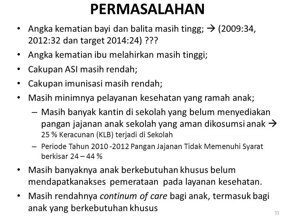 PERMASALAHAN Angka kematian bayi dan balita masih tingg;  (2009:34, 2012:32 dan target 2014:24) ??.
