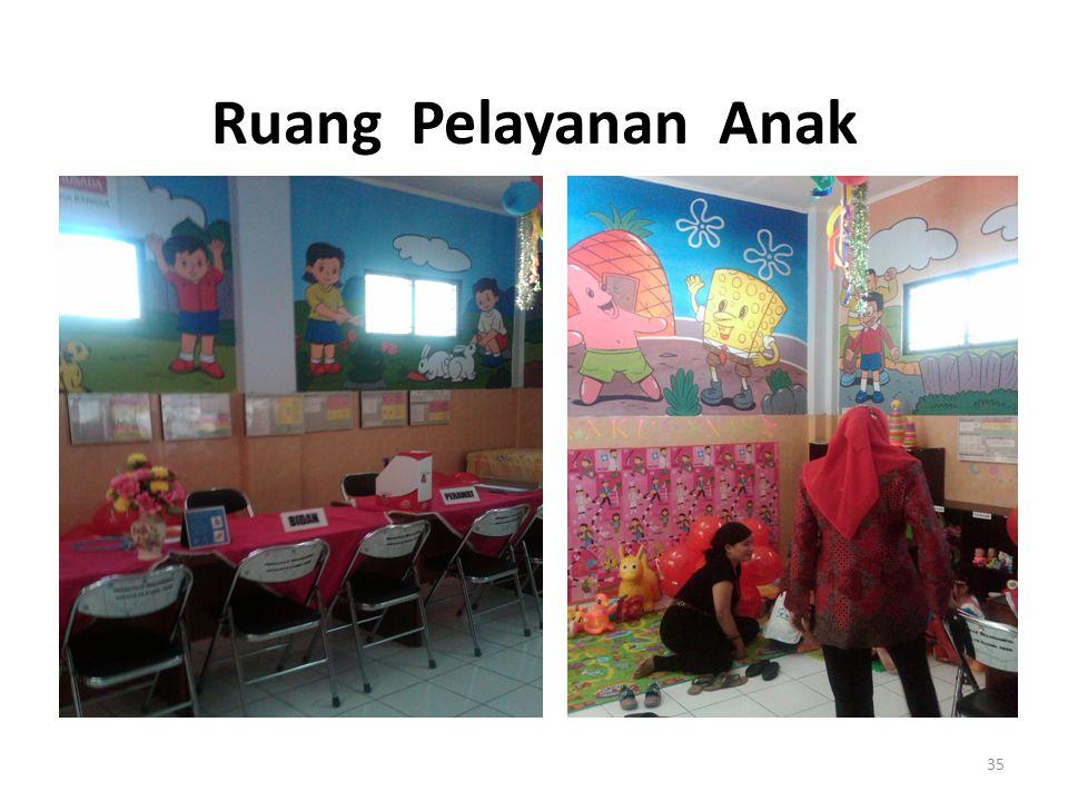 Ruang Pelayanan Anak 35