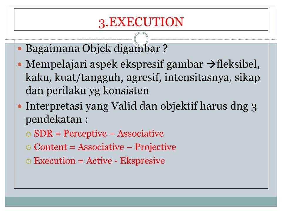 3.EXECUTION Bagaimana Objek digambar .