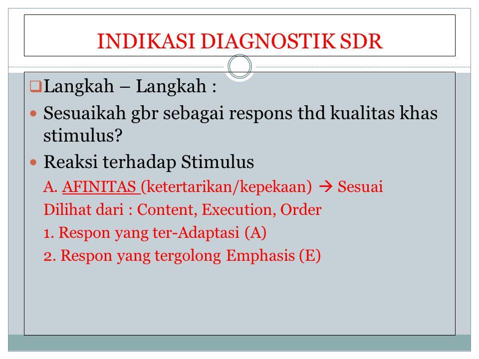 INDIKASI DIAGNOSTIK SDR  Langkah – Langkah : Sesuaikah gbr sebagai respons thd kualitas khas stimulus.