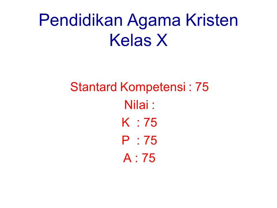 Pendidikan Agama Kristen Kelas X Stantard Kompetensi : 75 Nilai : K : 75 P : 75 A : 75
