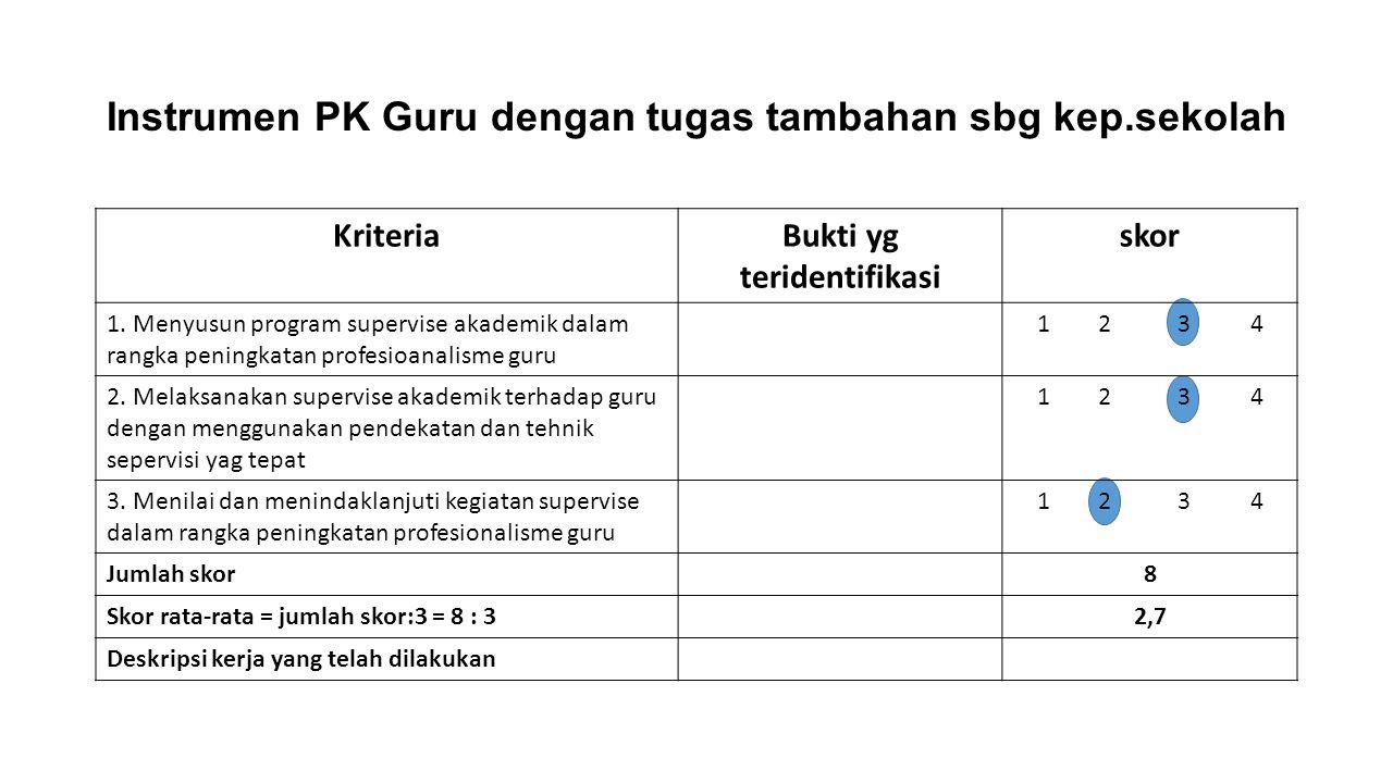 Instrumen PK Guru dengan tugas tambahan sbg kep.sekolah KriteriaBukti yg teridentifikasi skor 1. Menyusun program supervise akademik dalam rangka peni
