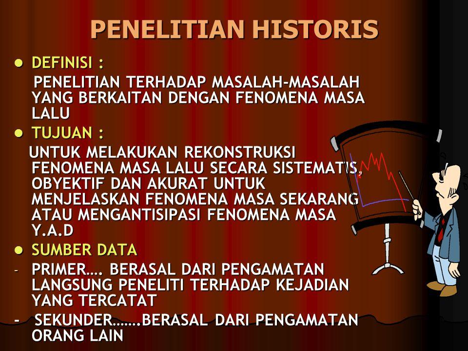PENELITIAN HISTORIS DEFINISI : DEFINISI : PENELITIAN TERHADAP MASALAH-MASALAH YANG BERKAITAN DENGAN FENOMENA MASA LALU PENELITIAN TERHADAP MASALAH-MAS
