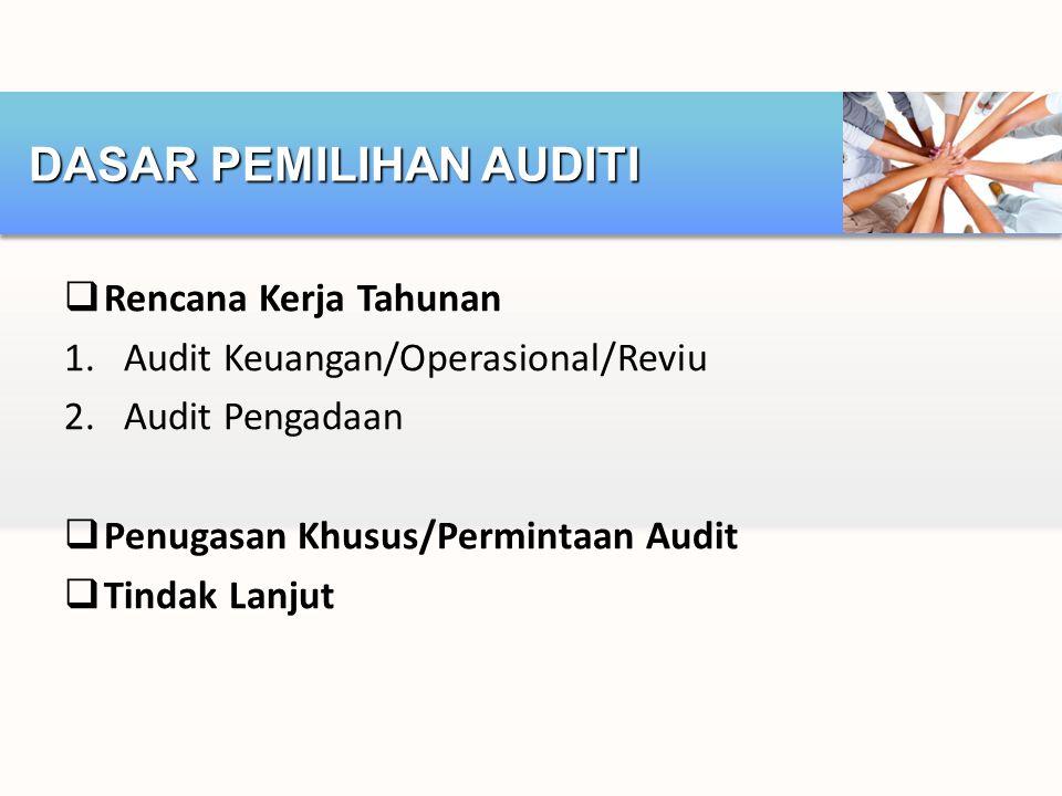  Rencana Kerja Tahunan 1.Audit Keuangan/Operasional/Reviu 2.Audit Pengadaan  Penugasan Khusus/Permintaan Audit  Tindak Lanjut DASAR PEMILIHAN AUDIT
