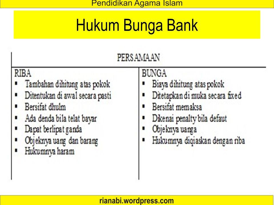 Hukum Bunga Bank
