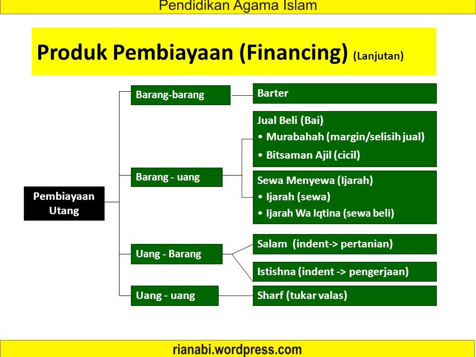 Produk Pembiayaan (Financing) Pembiaya an Wajar Mudharabah Musyarakah Muthlaqah (tidak bersyarat) Muqayyadah (bersyarat) Musyarakah (kerjasama dua pih