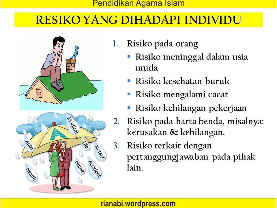 RESIKO YANG DIHADAPI INDIVIDU 1.Risiko pada orang RRisiko meninggal dalam usia muda RRisiko kesehatan buruk RRisiko mengalami cacat RRisiko kehilangan pekerjaan 2.Risiko pada harta benda, misalnya: kerusakan & kehilangan.