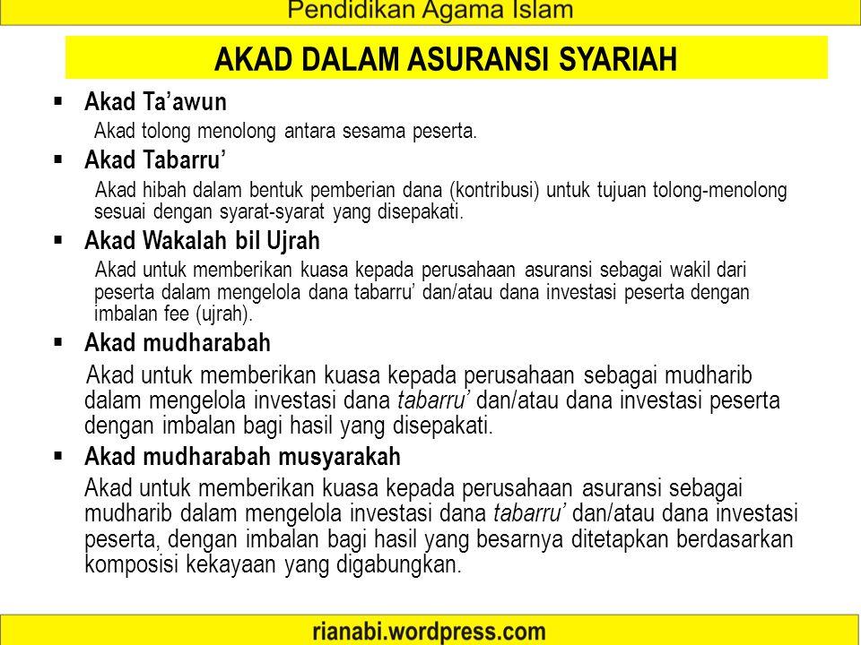 ASURANSI KONVENSIONAL VS ASURANSI SYARIAH...(2) Investasi ASURANSI SYARIAH ditempatkan pada instrumen yang tidak bertentangan dengan prinsip syariah I