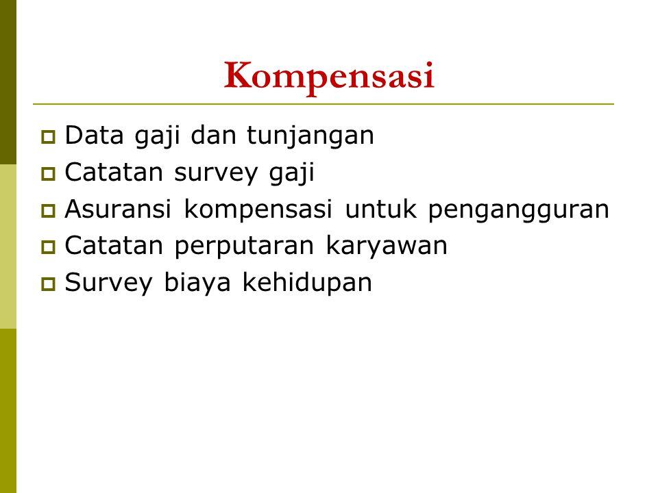 Kompensasi  Data gaji dan tunjangan  Catatan survey gaji  Asuransi kompensasi untuk pengangguran  Catatan perputaran karyawan  Survey biaya kehid