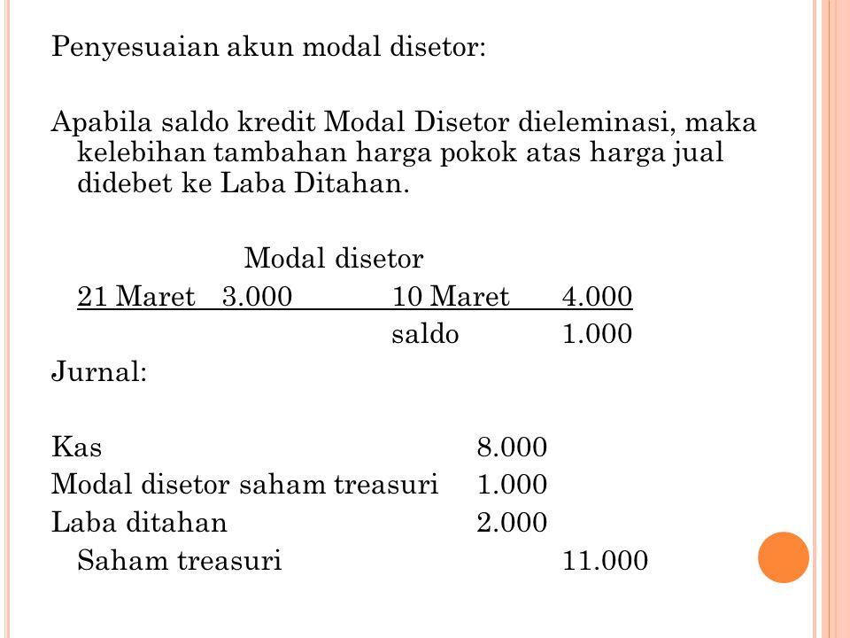 Penyesuaian akun modal disetor: Apabila saldo kredit Modal Disetor dieleminasi, maka kelebihan tambahan harga pokok atas harga jual didebet ke Laba Ditahan.