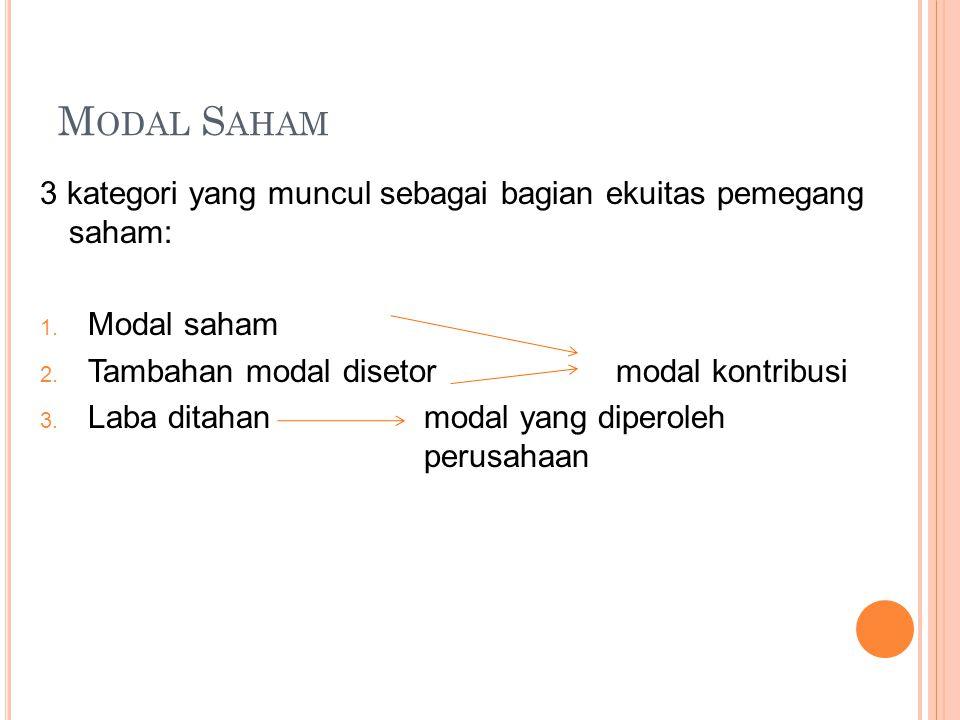 M ODAL S AHAM 3 kategori yang muncul sebagai bagian ekuitas pemegang saham: 1.