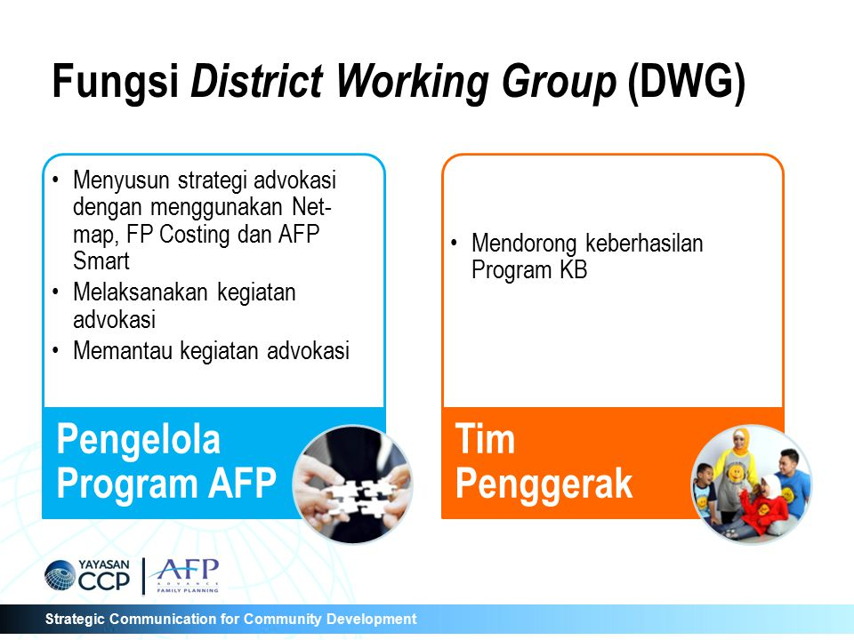 Strategic Communication for Community Development Fungsi District Working Group (DWG) Menyusun strategi advokasi dengan menggunakan Net- map, FP Costi