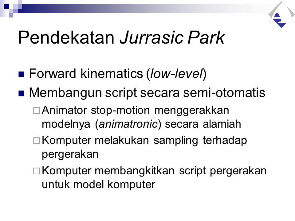 Pendekatan Jurrasic Park Forward kinematics (low-level) Membangun script secara semi-otomatis  Animator stop-motion menggerakkan modelnya (animatroni