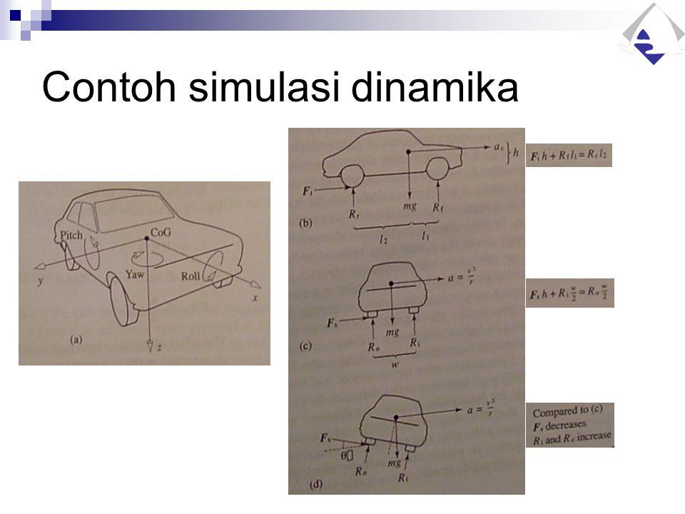 Contoh simulasi dinamika