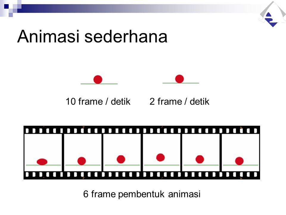 Animasi sederhana 10 frame / detik2 frame / detik 6 frame pembentuk animasi
