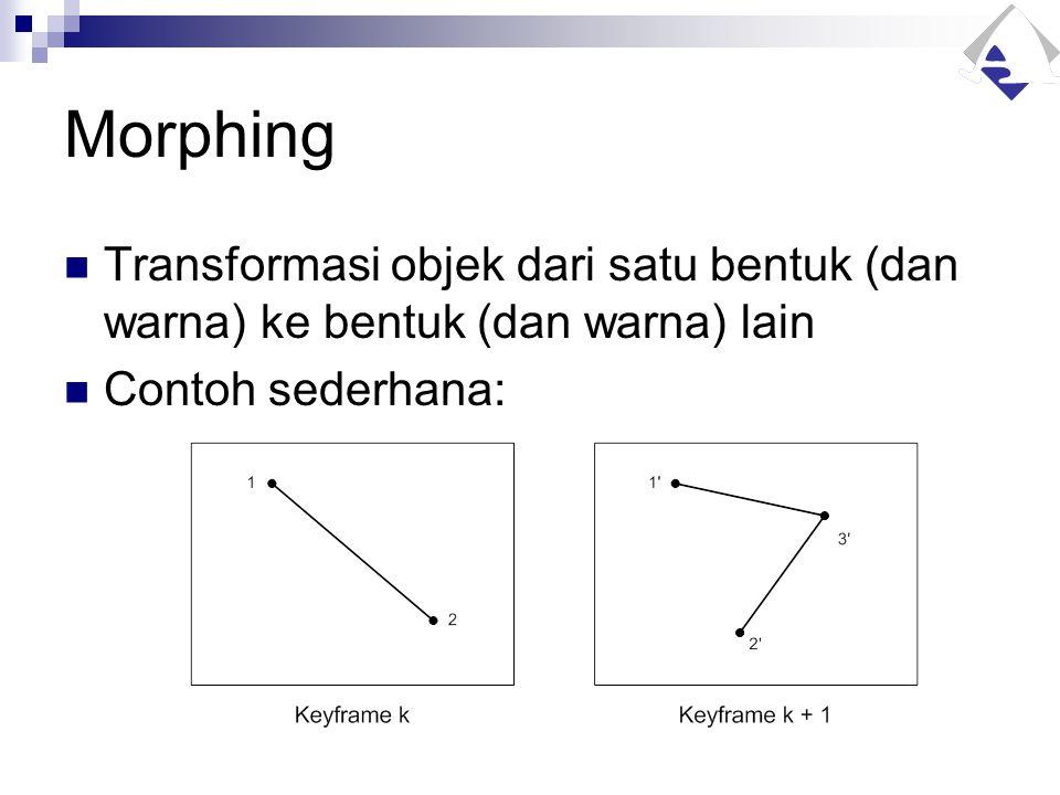 Morphing Transformasi objek dari satu bentuk (dan warna) ke bentuk (dan warna) lain Contoh sederhana: