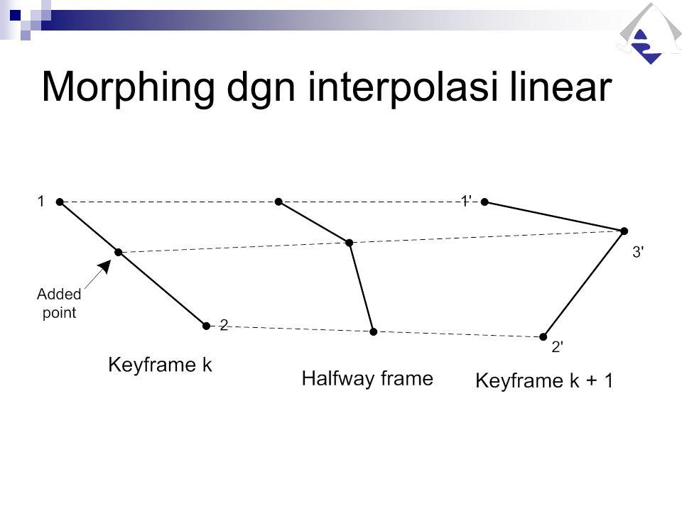 Morphing dgn interpolasi linear