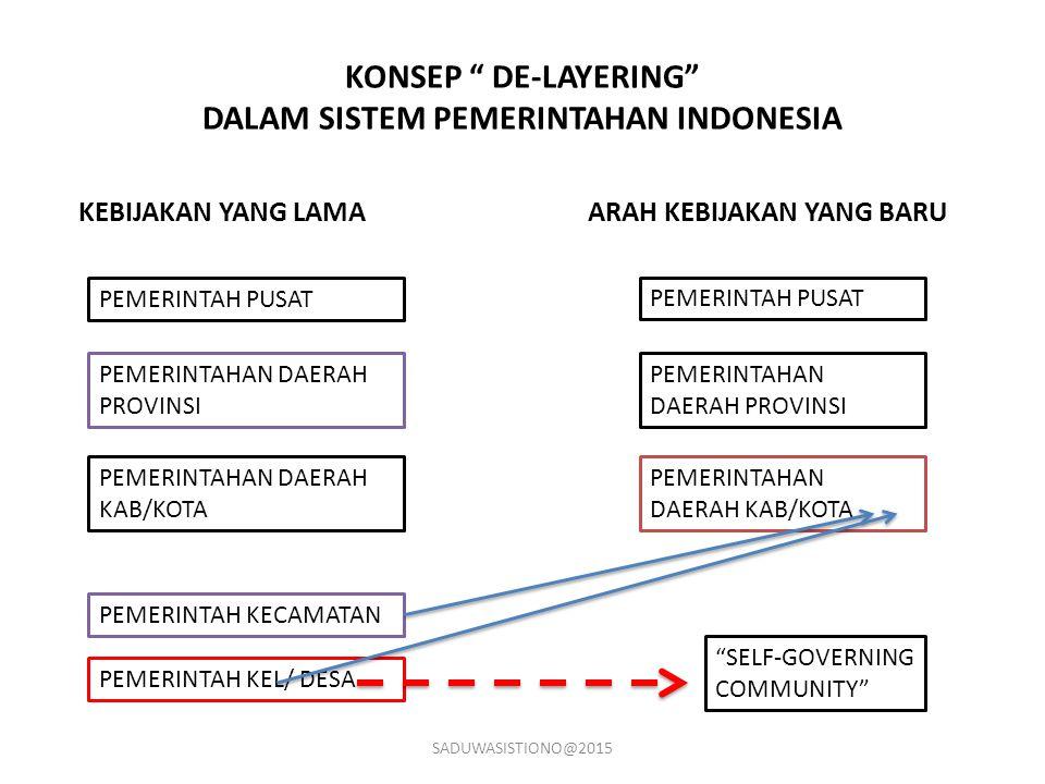 """KONSEP """" DE-LAYERING"""" DALAM SISTEM PEMERINTAHAN INDONESIA KEBIJAKAN YANG LAMA ARAH KEBIJAKAN YANG BARU SADUWASISTIONO@2015 PEMERINTAH PUSAT PEMERINTAH"""