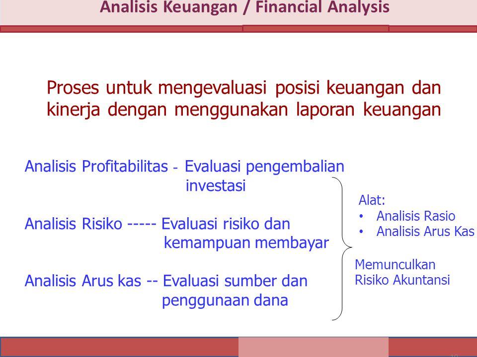 10 Analisis Keuangan / Financial Analysis Analisis Profitabilitas - Evaluasi pengembalian investasi Analisis Risiko ----- Evaluasi risiko dan kemampuan membayar Analisis Arus kas -- Evaluasi sumber dan penggunaan dana Alat: Analisis Rasio Analisis Arus Kas Memunculkan Risiko Akuntansi Proses untuk mengevaluasi posisi keuangan dan kinerja dengan menggunakan laporan keuangan