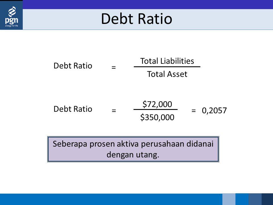 Debt Ratio Total Liabilities Total Asset Debt Ratio = $72,000 $350,000 = 0,2057 Debt Ratio = Seberapa prosen aktiva perusahaan didanai dengan utang.
