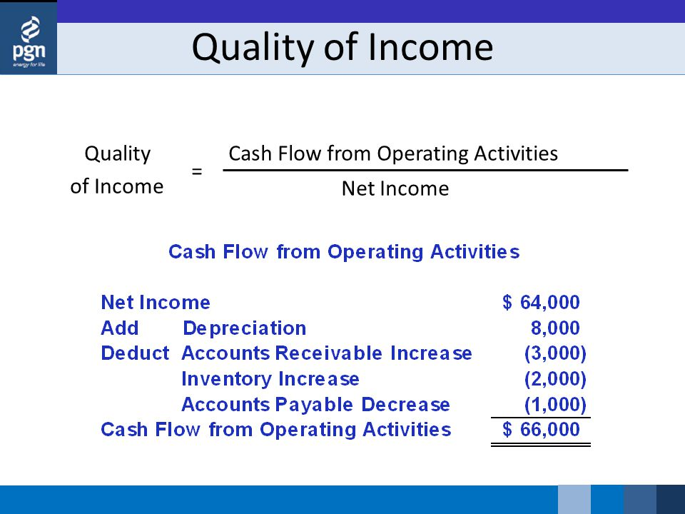 Quality of Income Cash Flow from Operating Activities Net Income =