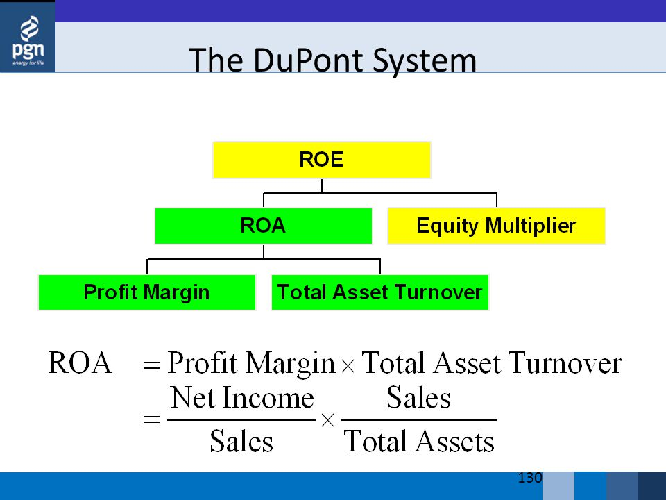 130 The DuPont System