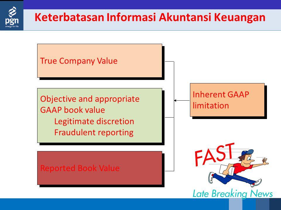 Keterbatasan Informasi Akuntansi Keuangan True Company Value Objective and appropriate GAAP book value Legitimate discretion Fraudulent reporting Obje